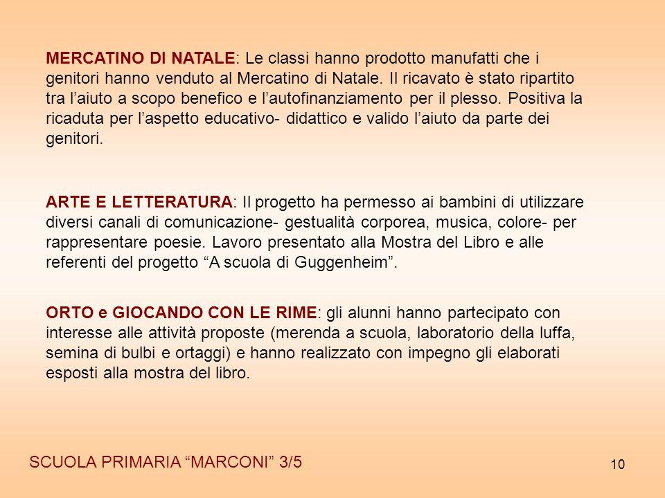 """10 SCUOLA PRIMARIA """"MARCONI"""" 3/5 MERCATINO DI NATALE: Le classi hanno prodotto manufatti che i genitori hanno venduto al Mercatino di Natale. Il ricav"""