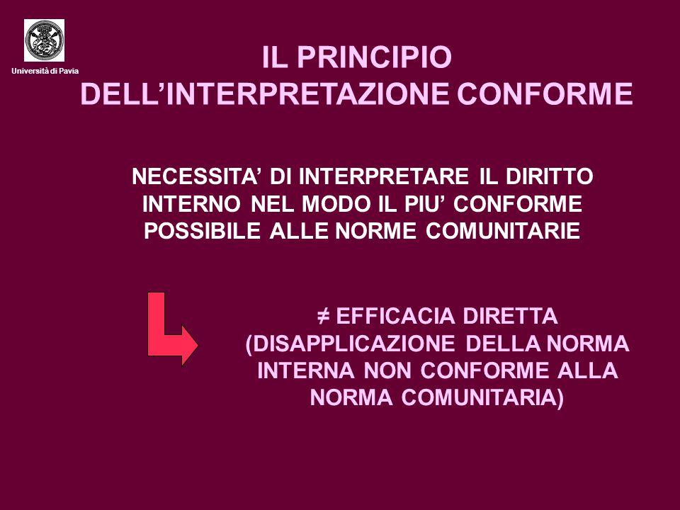 Università di Pavia IL PRINCIPIO DELL'INTERPRETAZIONE CONFORME NECESSITA' DI INTERPRETARE IL DIRITTO INTERNO NEL MODO IL PIU' CONFORME POSSIBILE ALLE