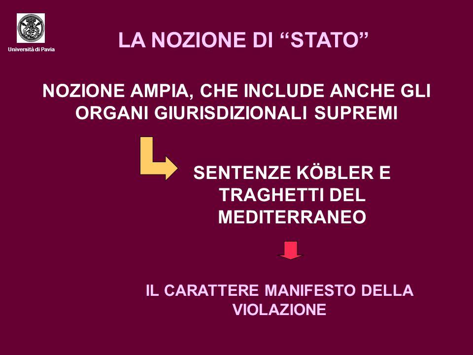 """Università di Pavia LA NOZIONE DI """"STATO"""" NOZIONE AMPIA, CHE INCLUDE ANCHE GLI ORGANI GIURISDIZIONALI SUPREMI SENTENZE KÖBLER E TRAGHETTI DEL MEDITERR"""