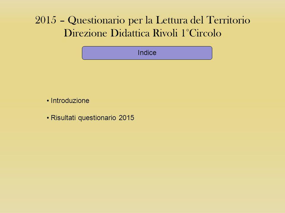2015 – Questionario per la Lettura del Territorio Direzione Didattica Rivoli 1°Circolo Composizione del nucleo famigliare ( fratelli / sorelle) – ( altri conviventi )