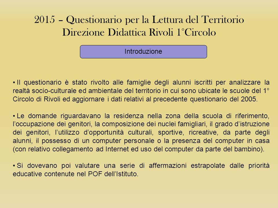 2015 – Questionario per la lettura del Territorio Direzione Didattica Rivoli 1°Circolo Risultati Questionario
