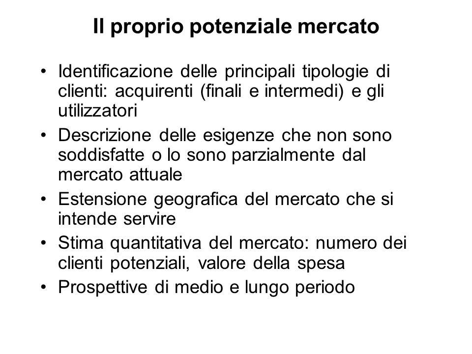 Il proprio potenziale mercato Identificazione delle principali tipologie di clienti: acquirenti (finali e intermedi) e gli utilizzatori Descrizione de
