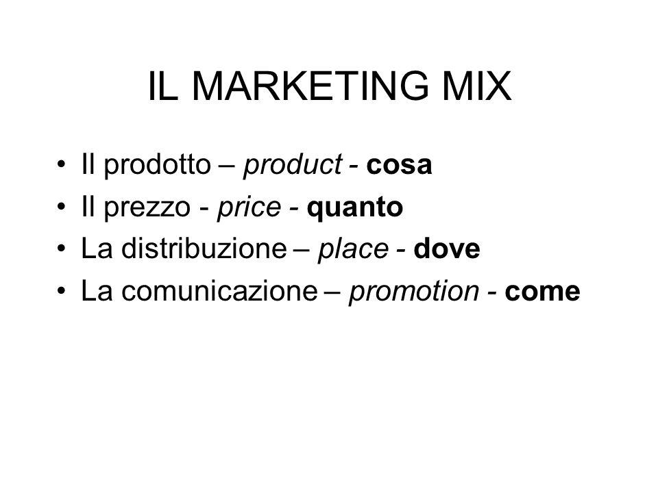 IL MARKETING MIX Il prodotto – product - cosa Il prezzo - price - quanto La distribuzione – place - dove La comunicazione – promotion - come