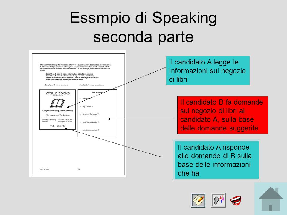 Il candidato A risponde alle domande di B sulla base delle informazioni che ha Essmpio di Speaking seconda parte Il candidato B fa domande sul negozio