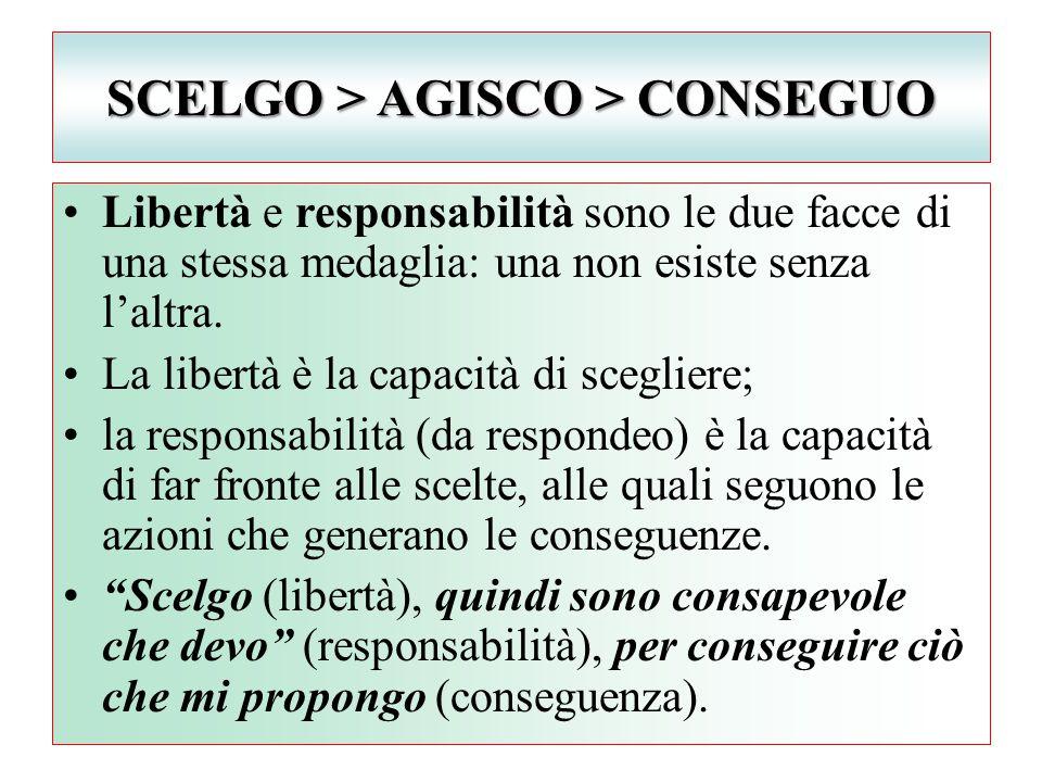 SCELGO > AGISCO > CONSEGUO Libertà e responsabilità sono le due facce di una stessa medaglia: una non esiste senza l'altra. La libertà è la capacità d
