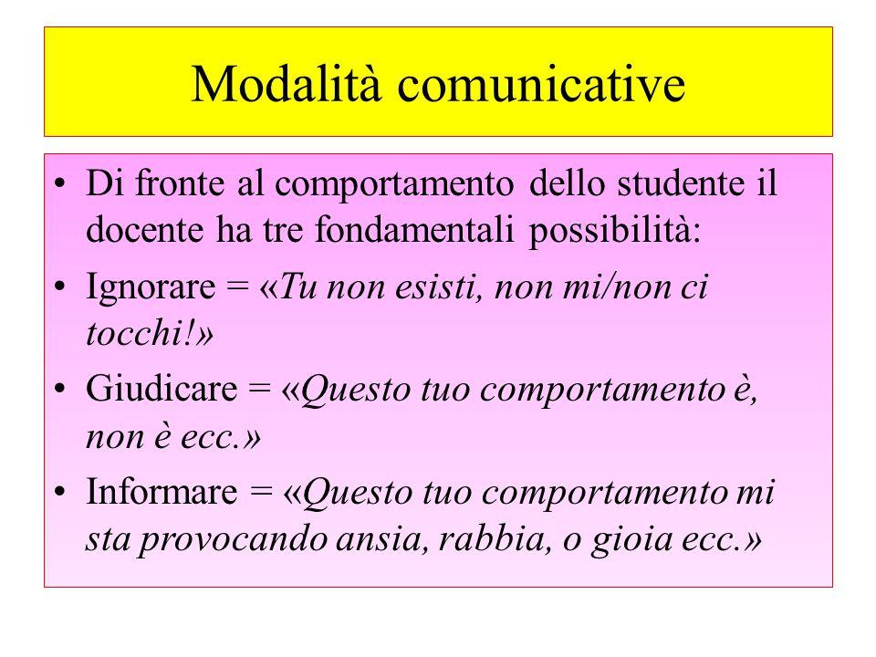 Modalità comunicative Di fronte al comportamento dello studente il docente ha tre fondamentali possibilità: Ignorare = «Tu non esisti, non mi/non ci t