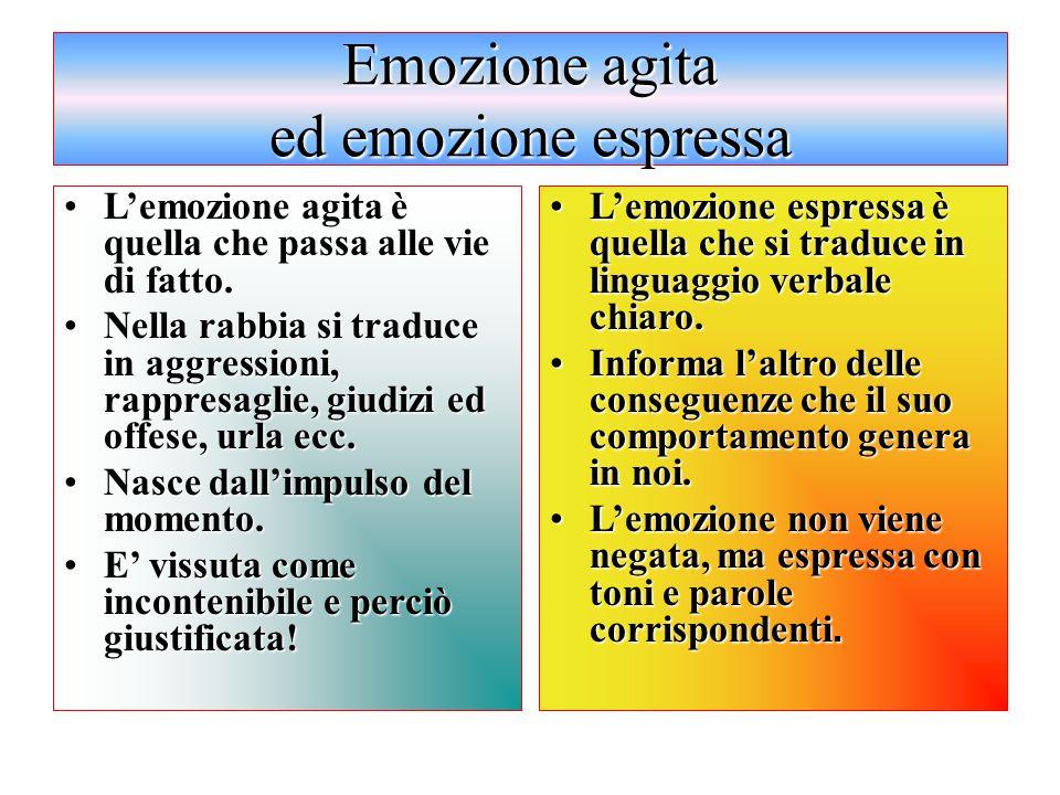 Emozione agita ed emozione espressa L'emozione agita è quella che passa alle vie di fatto.L'emozione agita è quella che passa alle vie di fatto. Nella