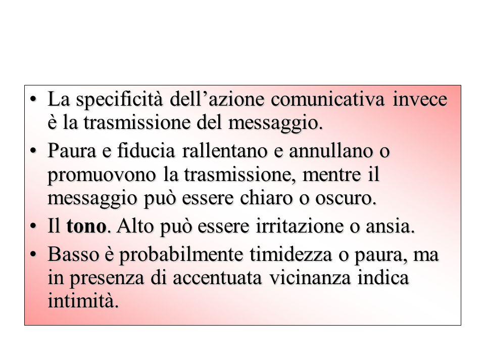La specificità dell'azione comunicativa invece è la trasmissione del messaggio.La specificità dell'azione comunicativa invece è la trasmissione del me