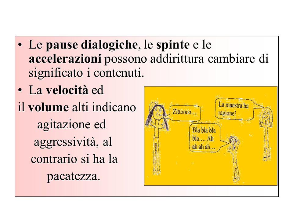 Le pause dialogiche, le spinte e le accelerazioni possono addirittura cambiare di significato i contenuti.Le pause dialogiche, le spinte e le accelera
