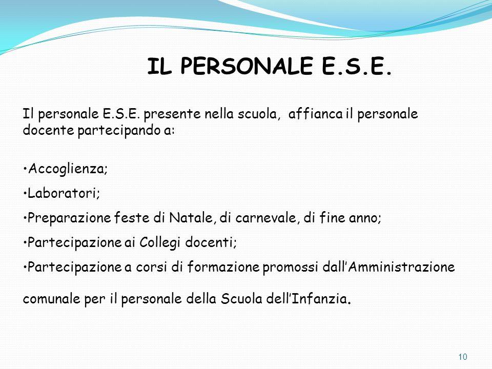 IL PERSONALE E.S.E. Il personale E.S.E. presente nella scuola, affianca il personale docente partecipando a: Accoglienza; Laboratori; Preparazione fes