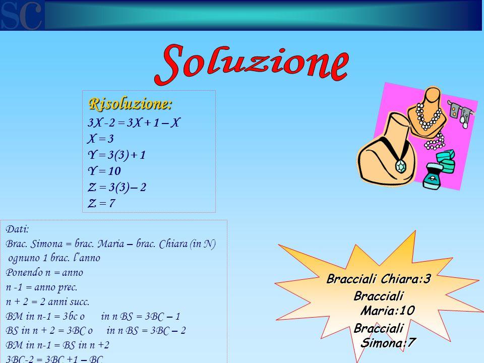 Bracciali Chiara:3 Bracciali Maria:10 Bracciali Simona:7 Risoluzione: 3X -2 = 3X + 1 – X X = 3 Y = 3(3) + 1 Y = 10 Z = 3(3) – 2 Z = 7 Dati: Brac. Simo