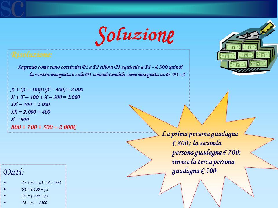 Dati: P1 + p2 + p3 = € 2. 000 P1 = € 100 + p2 P2 = € 200 + p3 P3 = p1 - €300 Risoluzione: Sapendo come sono costituiti P1 e P2 allora P3 equivale a P1