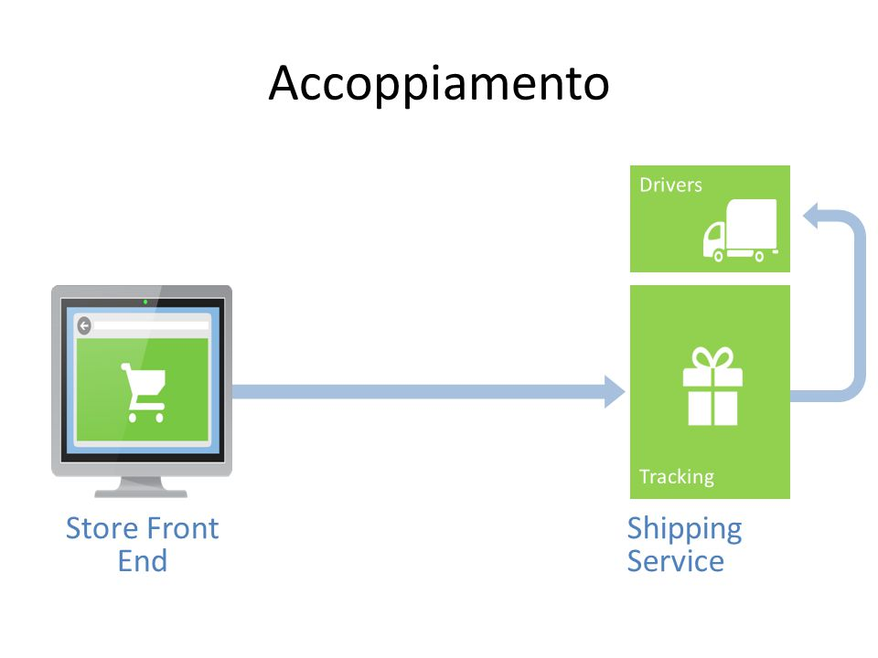 Accoppiamento Store Front End Shipping Service