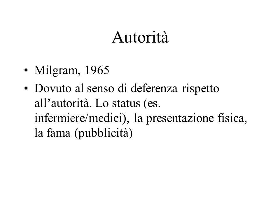 Autorità Milgram, 1965 Dovuto al senso di deferenza rispetto all'autorità. Lo status (es. infermiere/medici), la presentazione fisica, la fama (pubbli