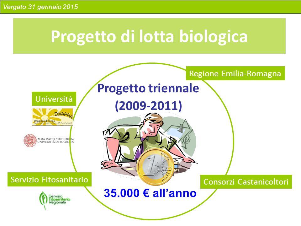 Progetto triennale (2009-2011) 35.000 € all'anno Progetto di lotta biologica Regione Emilia-Romagna Consorzi Castanicoltori Servizio Fitosanitario Uni