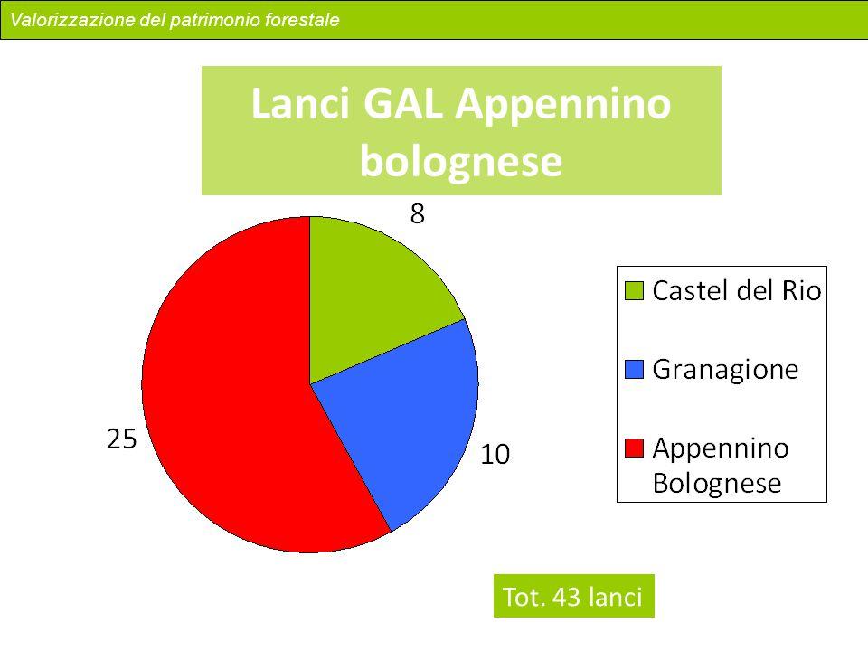 Valorizzazione del patrimonio forestale Lanci GAL Appennino bolognese Tot. 43 lanci