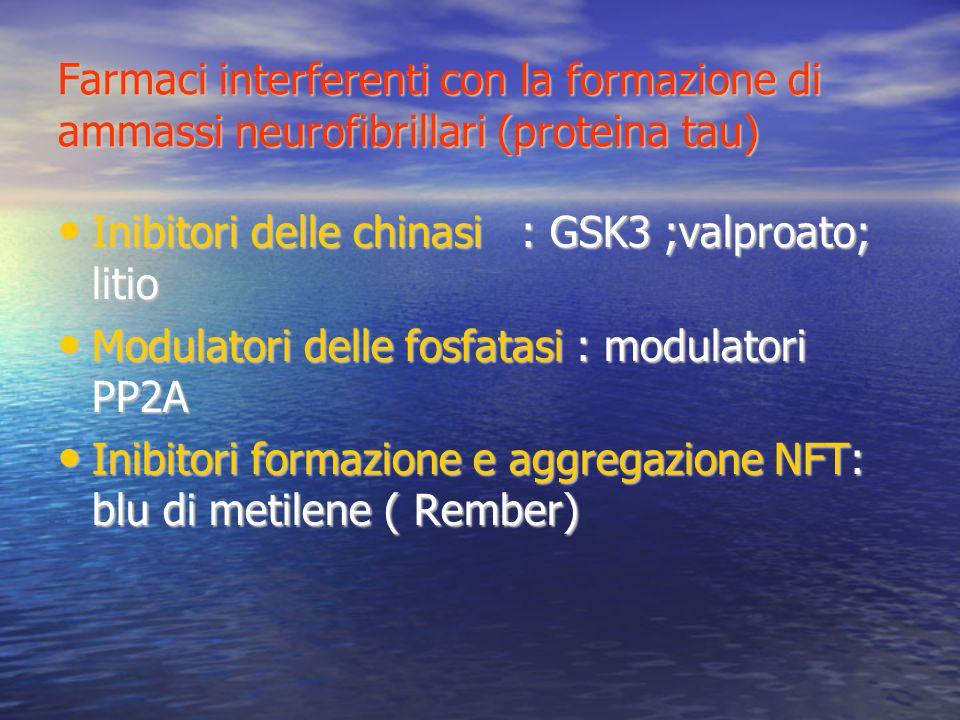 Farmaci interferenti con la formazione di ammassi neurofibrillari (proteina tau) Inibitori delle chinasi : GSK3 ;valproato; litio Inibitori delle chin