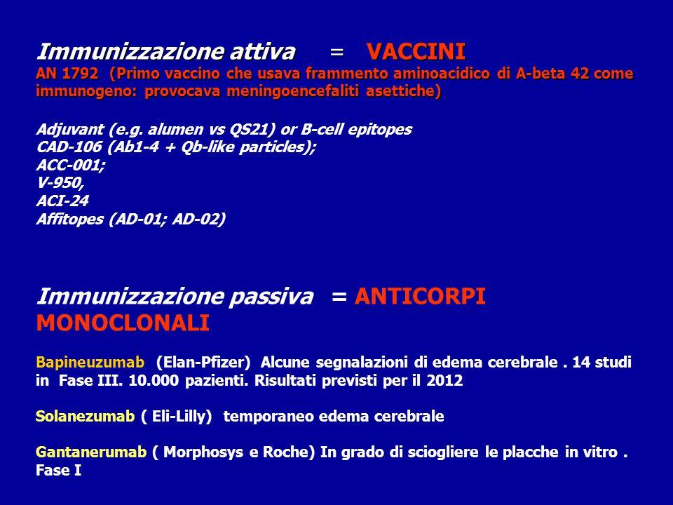 Immunizzazione attiva = VACCINI AN 1792 (Primo vaccino che usava frammento aminoacidico di A-beta 42 come immunogeno: provocava meningoencefaliti aset