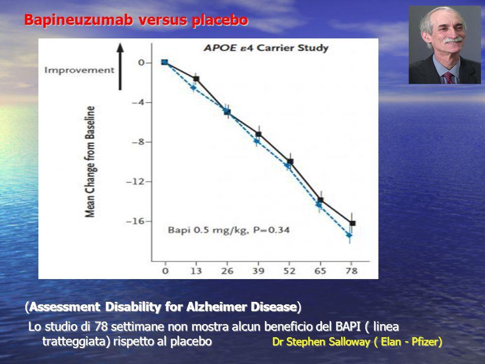 Bapineuzumab versus placebo (Assessment Disability for Alzheimer Disease) Lo studio di 78 settimane non mostra alcun beneficio del BAPI ( linea tratte