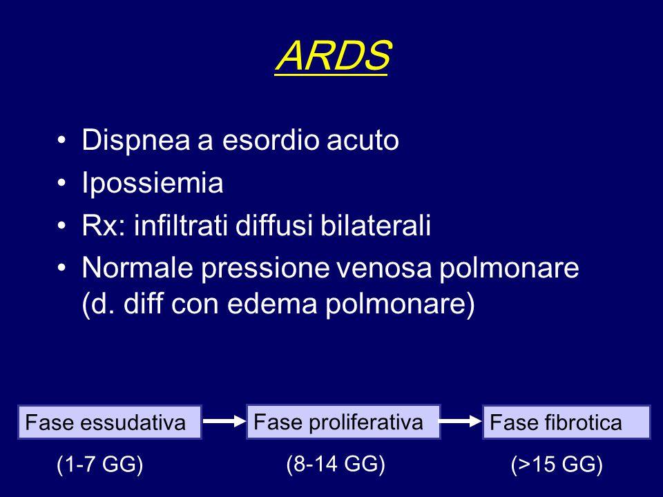 PolmonariExtra - Polmonari aspirazione infezioni polmonari inalazione contusioni polmonari sepsi trauma extra-toracico patologie ematologiche disordini metabolici farmaci