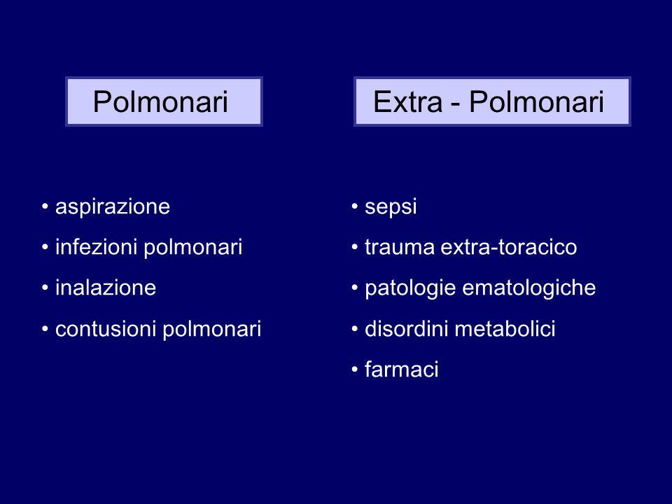 edema da aumentata permeabilità ARDS aree di consolidazione ± GG, con broncogramma aereo, bilaterali e non gravitazionali insufficienza respiratoria acuta si esclude l' edema idrostatico lieve: 200<PaO2/Fi O2 ≤ 300 mmHg moderata: 100<PaO2/Fi O2 ≤ 200 mmHg severa: PaO2/Fi O2 ≤ 100 mmHg ARDS: The Berlin definition.