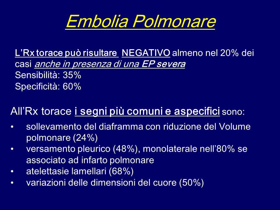 L'Rx torace può risultare NEGATIVO almeno nel 20% dei casi anche in presenza di una EP severa Sensibilità: 35% Specificità: 60% All'Rx torace i segni più comuni e aspecifici sono: sollevamento del diaframma con riduzione del Volume polmonare (24%) versamento pleurico (48%), monolaterale nell'80% se associato ad infarto polmonare atelettasie lamellari (68%) variazioni delle dimensioni del cuore (50%) Embolia Polmonare