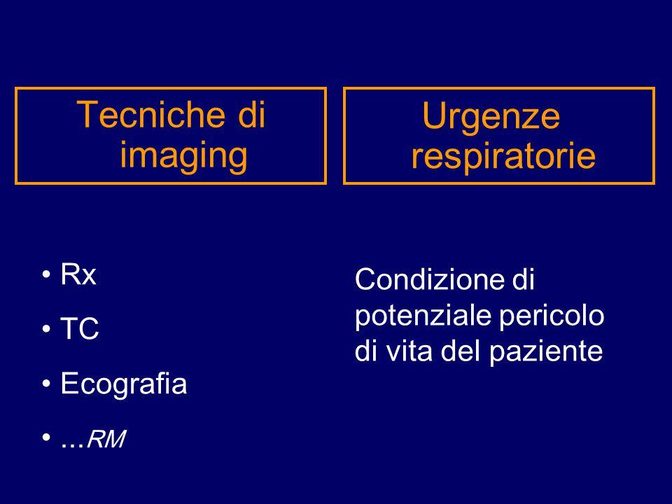 Tecniche di imaging Urgenze respiratorie Rx TC Ecografia... RM Condizione di potenziale pericolo di vita del paziente