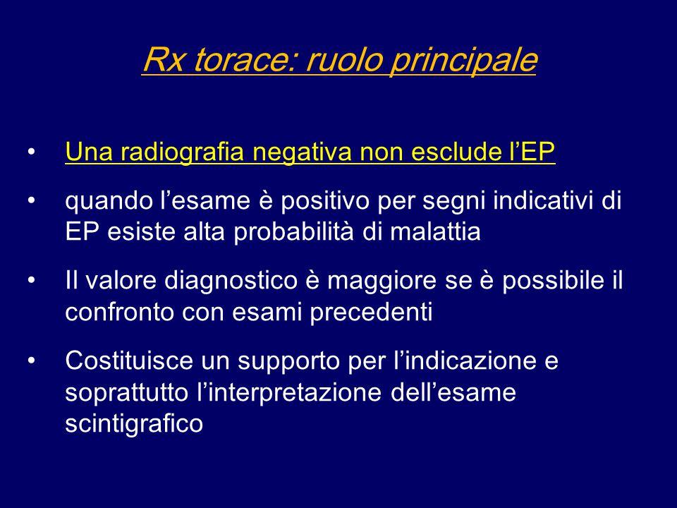 Una radiografia negativa non esclude l'EP quando l'esame è positivo per segni indicativi di EP esiste alta probabilità di malattia Il valore diagnosti