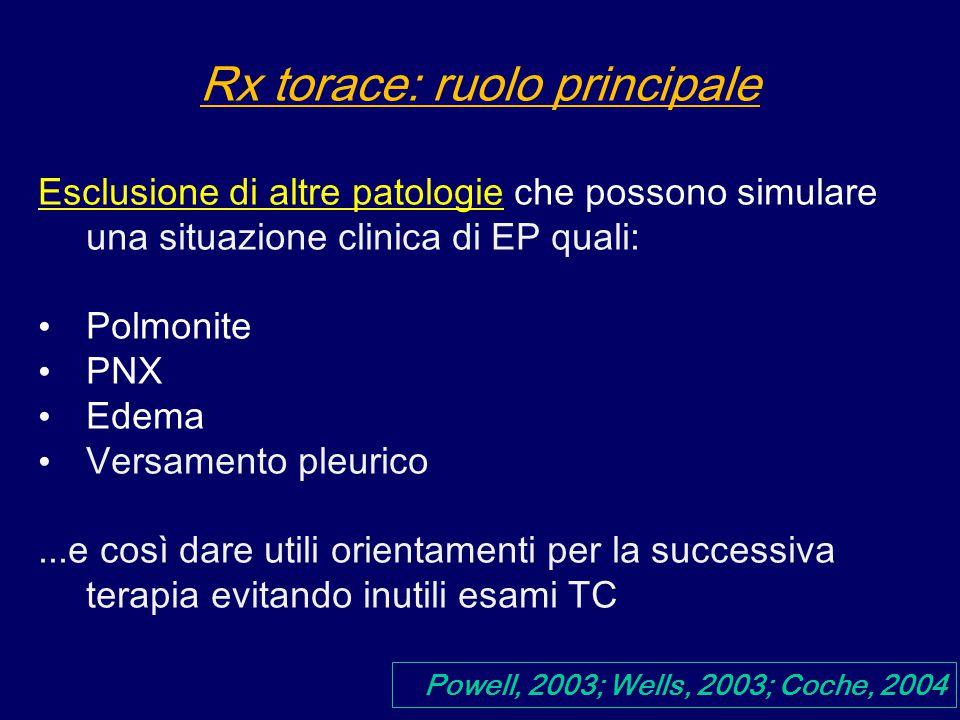 Esclusione di altre patologie che possono simulare una situazione clinica di EP quali: Polmonite PNX Edema Versamento pleurico...e così dare utili orientamenti per la successiva terapia evitando inutili esami TC Powell, 2003; Wells, 2003; Coche, 2004 Rx torace: ruolo principale