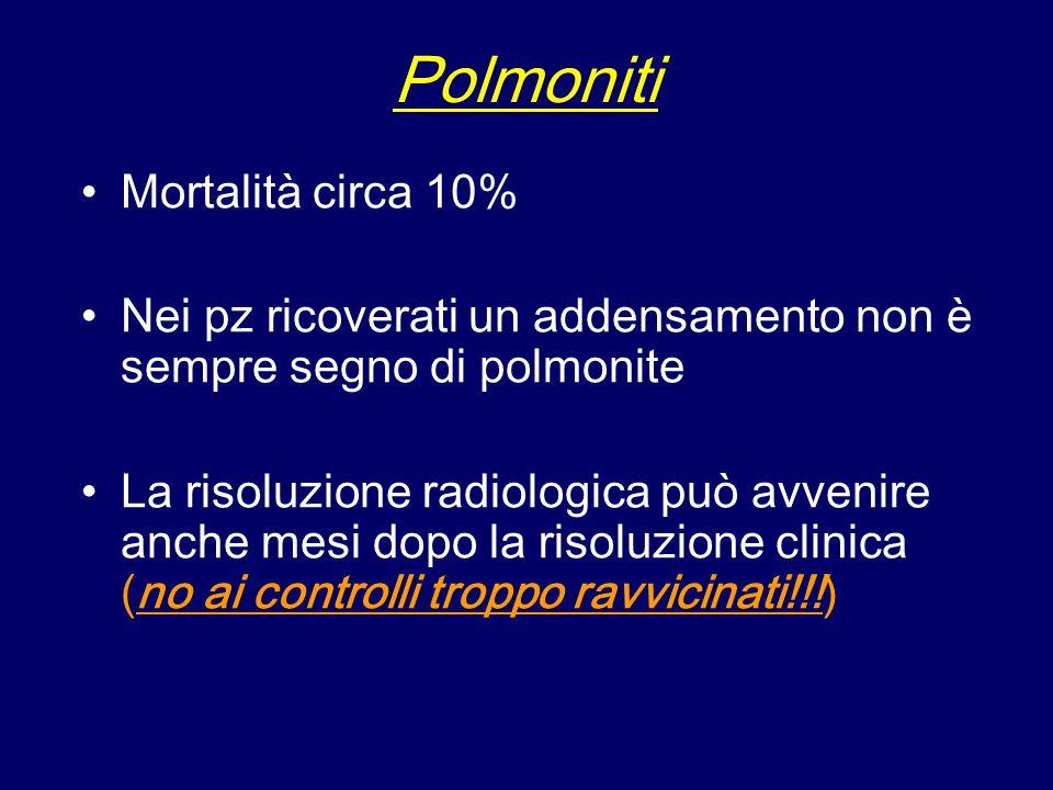 Polmoniti Mortalità circa 10% Nei pz ricoverati un addensamento non è sempre segno di polmonite La risoluzione radiologica può avvenire anche mesi dopo la risoluzione clinica (no ai controlli troppo ravvicinati!!!)