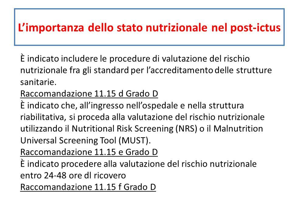 È indicato includere le procedure di valutazione del rischio nutrizionale fra gli standard per l'accreditamento delle strutture sanitarie.