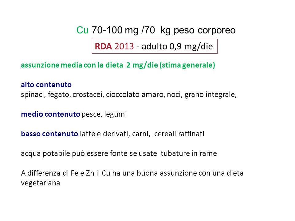 Alimenti e contenuto in Cu Fegato 2,6-8,7 mg/100 g Prodotti della pesca0,4-1,5 mg/100g Carni, uova, latte 0,1-0,3 mg/100g Formaggi 0,2-0,8 mg/100g Frutta secca in guscio 0,8-2,0 mg/100g Cereali integrali, legumi 0,3-1,1 mg/100g Cacao in polvere 4 mg/100 g Funghi 0,5 mg/100g Il valore limite nell'acqua per uso umano è di 1mg/l L'assunzione giornaliera stimata dalla dieta in Italia è pari a 1,2 mg/die Fonti Cereali e derivati 35% Verdura e ortaggi 25% Carne e derivati 12%