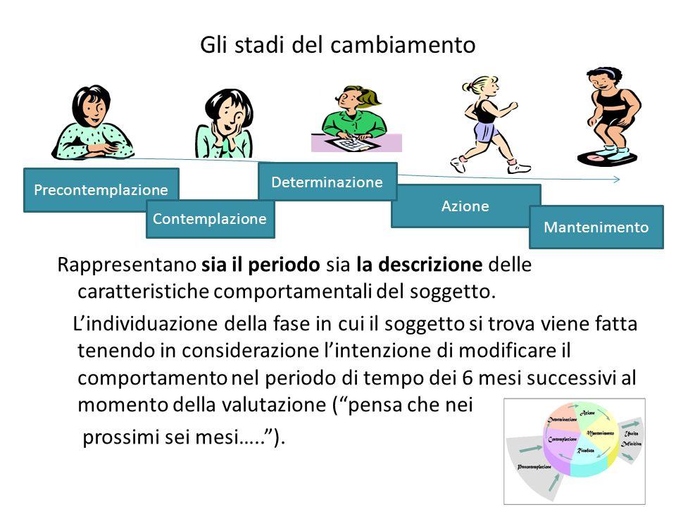 Gli stadi del cambiamento Rappresentano sia il periodo sia la descrizione delle caratteristiche comportamentali del soggetto.