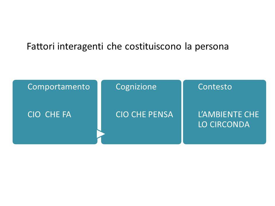 Fattori interagenti che costituiscono la persona Comportamento CIO CHE FA Cognizione CIO CHE PENSA Contesto L'AMBIENTE CHE LO CIRCONDA