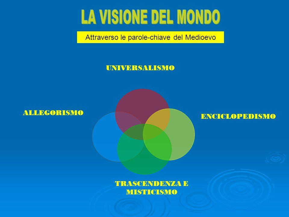 UNIVERSALISMO ENCICLOPEDISMO TRASCENDENZA E MISTICISMO ALLEGORISMO Attraverso le parole-chiave del Medioevo