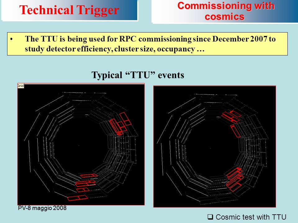 PV-8 maggio 2008 The TTU is being used for RPC commissioning since December 2007 to study detector efficiency, cluster size, occupancy … Typical TTU events Technical Trigger  Cosmic test with TTU Commissioning with cosmics Commissioning with cosmics