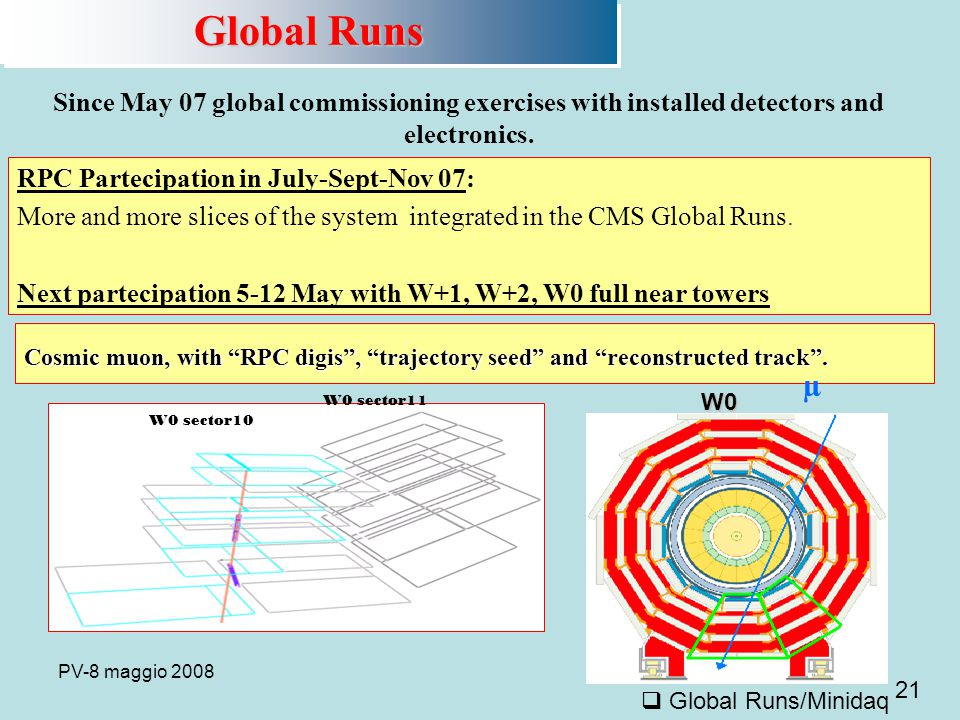 "PV-8 maggio 2008 Cosmic muon, with ""RPC digis"", ""trajectory seed"" and ""reconstructed track"". W0 sector10 W0 sector11 µW0 21 Global Runs Since May 07 g"