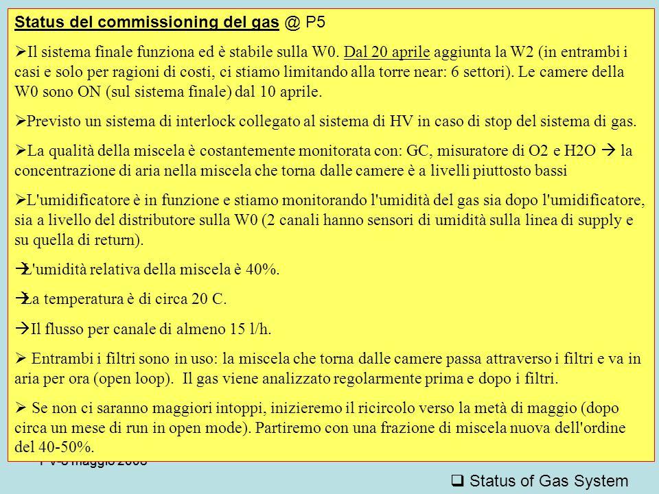 PV-8 maggio 2008 Status del commissioning del gas @ P5  Il sistema finale funziona ed è stabile sulla W0. Dal 20 aprile aggiunta la W2 (in entrambi i
