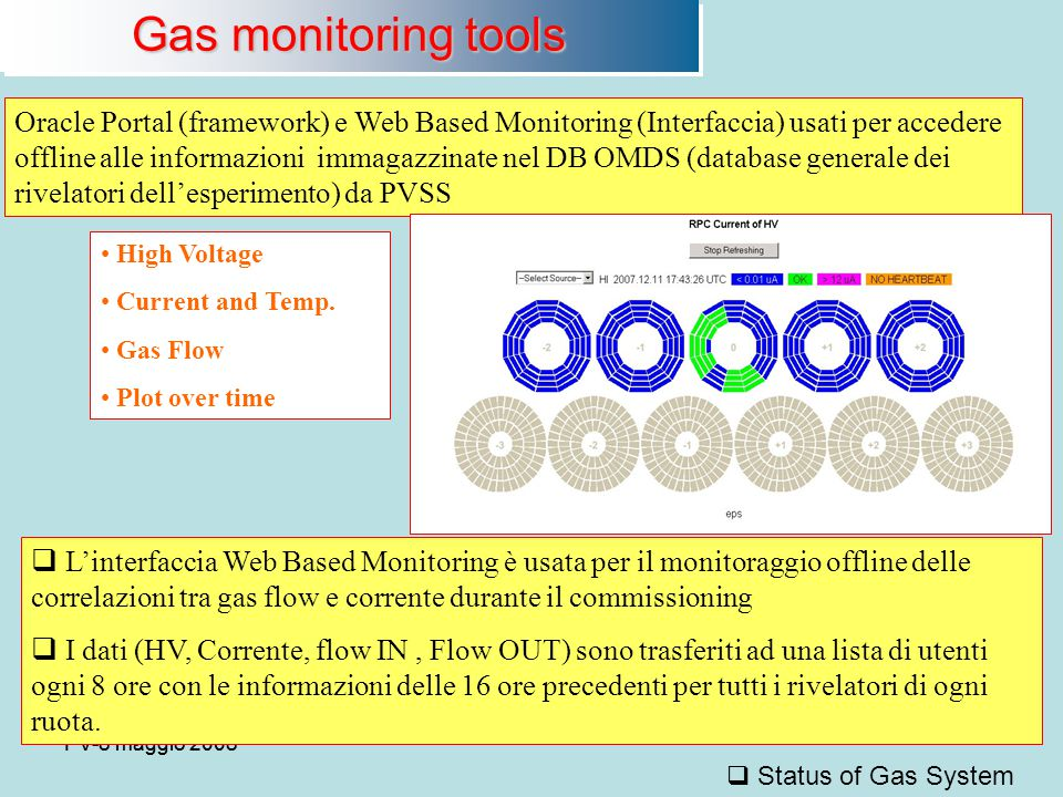 PV-8 maggio 2008 Oracle Portal (framework) e Web Based Monitoring (Interfaccia) usati per accedere offline alle informazioni immagazzinate nel DB OMDS (database generale dei rivelatori dell'esperimento) da PVSS High Voltage Current and Temp.