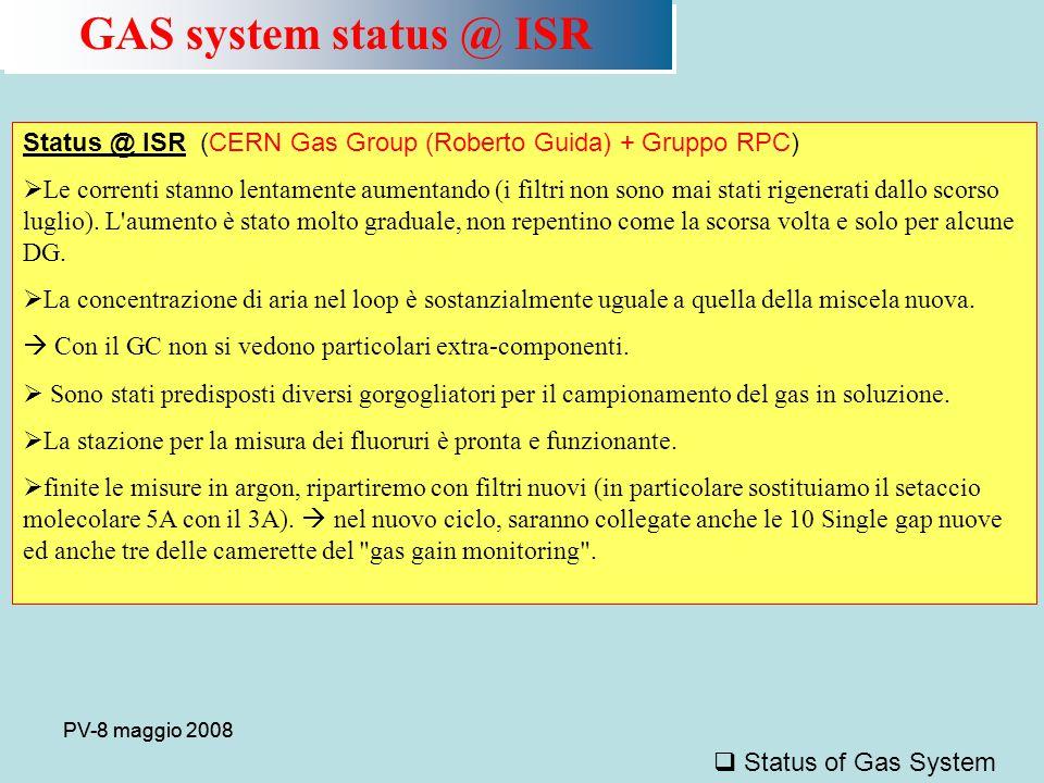 PV-8 maggio 2008  Status of Gas System Status @ ISR (CERN Gas Group (Roberto Guida) + Gruppo RPC)  Le correnti stanno lentamente aumentando (i filtr