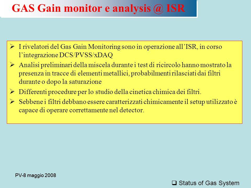 PV-8 maggio 2008  I rivelatori del Gas Gain Monitoring sono in operazione all'ISR, in corso l'integrazione DCS/PVSS/xDAQ  Analisi preliminari della