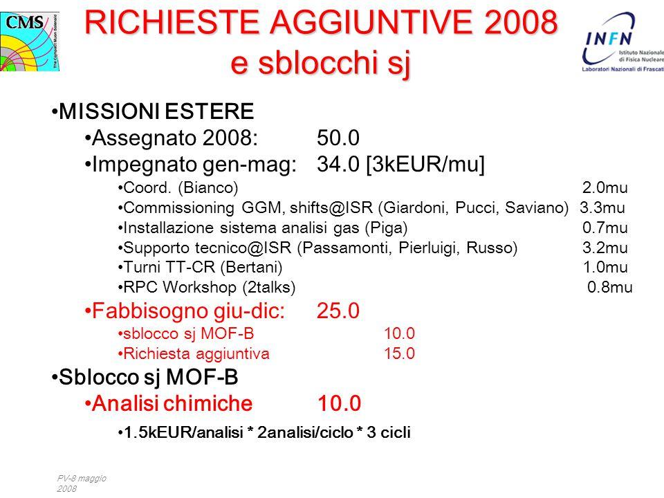 PV-8 maggio 2008 RICHIESTE AGGIUNTIVE 2008 e sblocchi sj MISSIONI ESTERE Assegnato 2008: 50.0 Impegnato gen-mag:34.0 [3kEUR/mu] Coord. (Bianco) 2.0mu