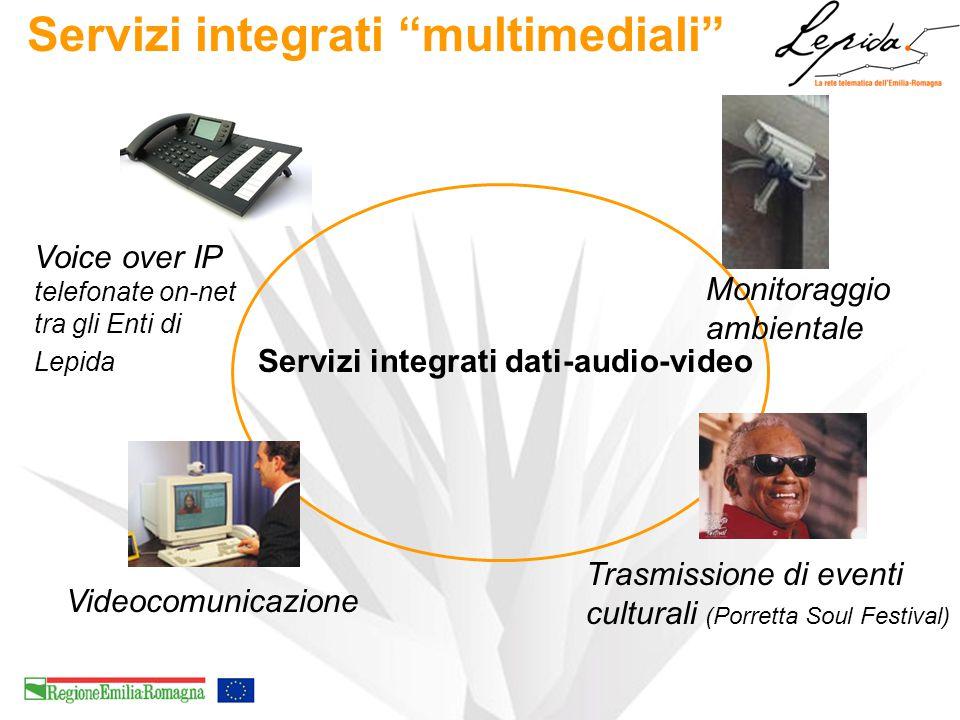 Servizi integrati multimediali Videocomunicazione Servizi integrati dati-audio-video Trasmissione di eventi culturali (Porretta Soul Festival) Voice over IP telefonate on-net tra gli Enti di Lepida Monitoraggio ambientale