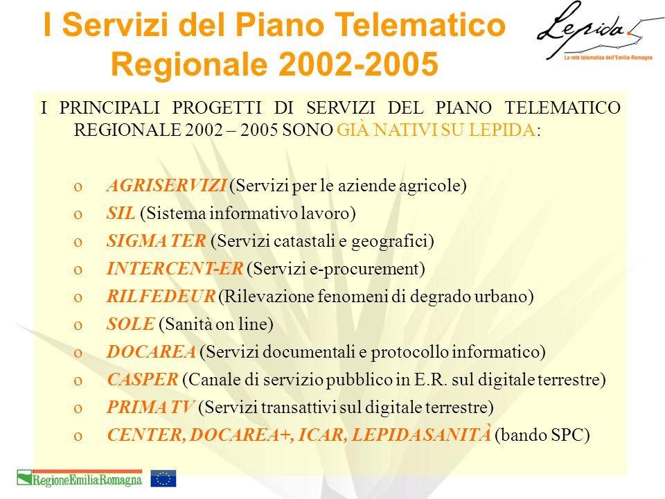 I Servizi del Piano Telematico Regionale 2002-2005 I PRINCIPALI PROGETTI DI SERVIZI DEL PIANO TELEMATICO REGIONALE 2002 – 2005 SONO GIÀ NATIVI SU LEPIDA: oAGRISERVIZI (Servizi per le aziende agricole) oSIL (Sistema informativo lavoro) oSIGMA TER (Servizi catastali e geografici) oINTERCENT-ER (Servizi e-procurement) oRILFEDEUR (Rilevazione fenomeni di degrado urbano) oSOLE (Sanità on line) oDOCAREA (Servizi documentali e protocollo informatico) oCASPER (Canale di servizio pubblico in E.R.