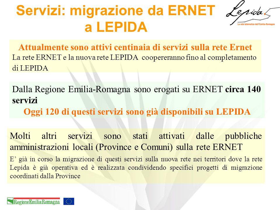 Servizi: migrazione da ERNET a LEPIDA Molti altri servizi sono stati attivati dalle pubbliche amministrazioni locali (Province e Comuni) sulla rete ERNET E' già in corso la migrazione di questi servizi sulla nuova rete nei territori dove la rete Lepida è già operativa ed è realizzata condividendo specifici progetti di migrazione coordinati dalla Province Dalla Regione Emilia-Romagna sono erogati su ERNET circa 140 servizi Oggi 120 di questi servizi sono già disponibili su LEPIDA Attualmente sono attivi centinaia di servizi sulla rete Ernet La rete ERNET e la nuova rete LEPIDA coopereranno fino al completamento di LEPIDA
