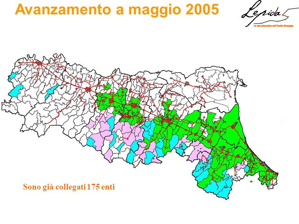 Avanzamento a maggio 2005 Sono già collegati 175 enti
