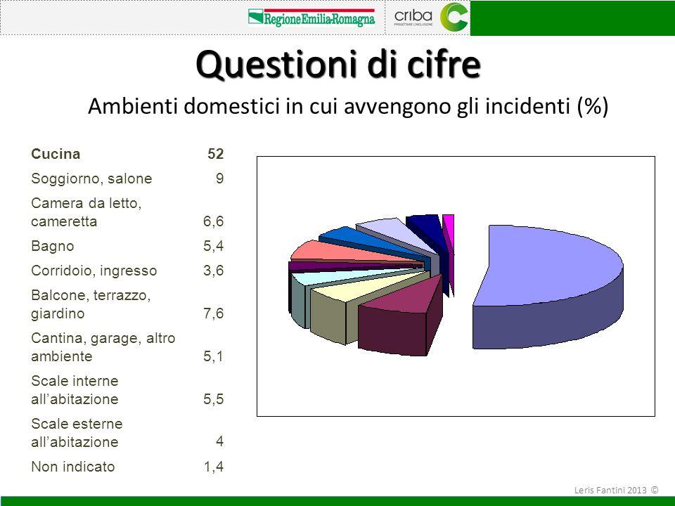 Cucina52 Soggiorno, salone9 Camera da letto, cameretta6,6 Bagno5,4 Corridoio, ingresso3,6 Balcone, terrazzo, giardino7,6 Cantina, garage, altro ambien