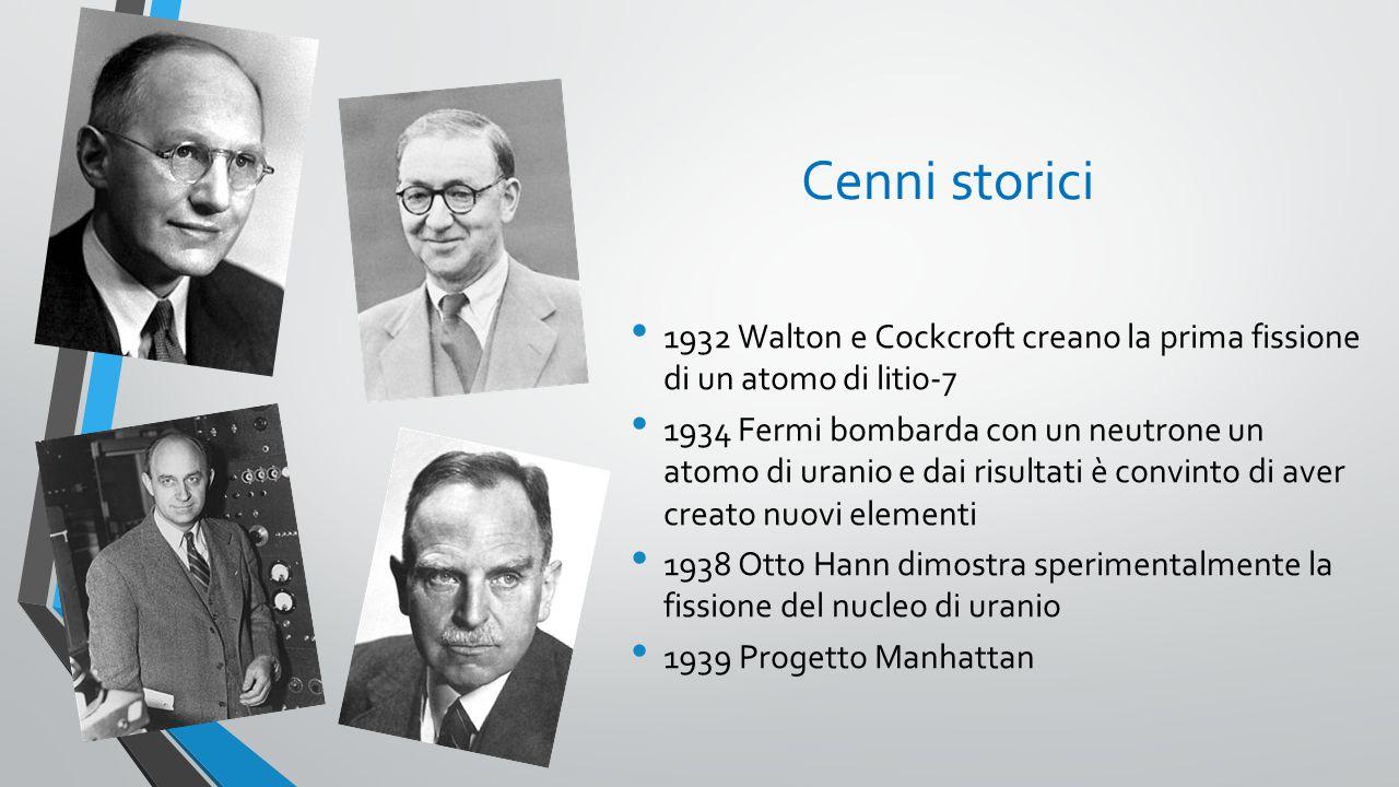 Cenni storici 1932 Walton e Cockcroft creano la prima fissione di un atomo di litio-7 1934 Fermi bombarda con un neutrone un atomo di uranio e dai risultati è convinto di aver creato nuovi elementi 1938 Otto Hann dimostra sperimentalmente la fissione del nucleo di uranio 1939 Progetto Manhattan