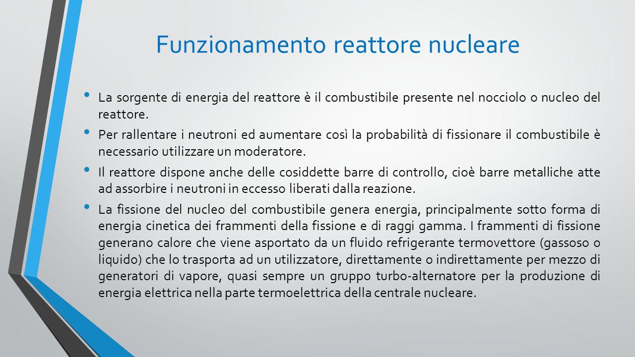 Funzionamento reattore nucleare La sorgente di energia del reattore è il combustibile presente nel nocciolo o nucleo del reattore.