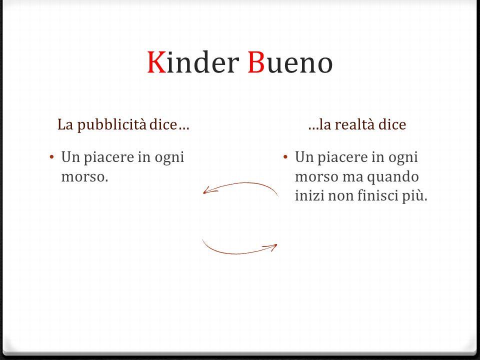 Kinder Bueno La pubblicità dice……la realtà dice Un piacere in ogni morso. Un piacere in ogni morso ma quando inizi non finisci più.